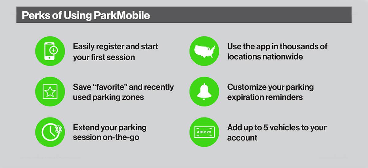perks parking beaufort
